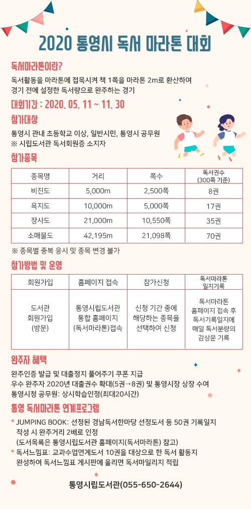 2020년 통영시 독서마라톤 대회 개최.jpg